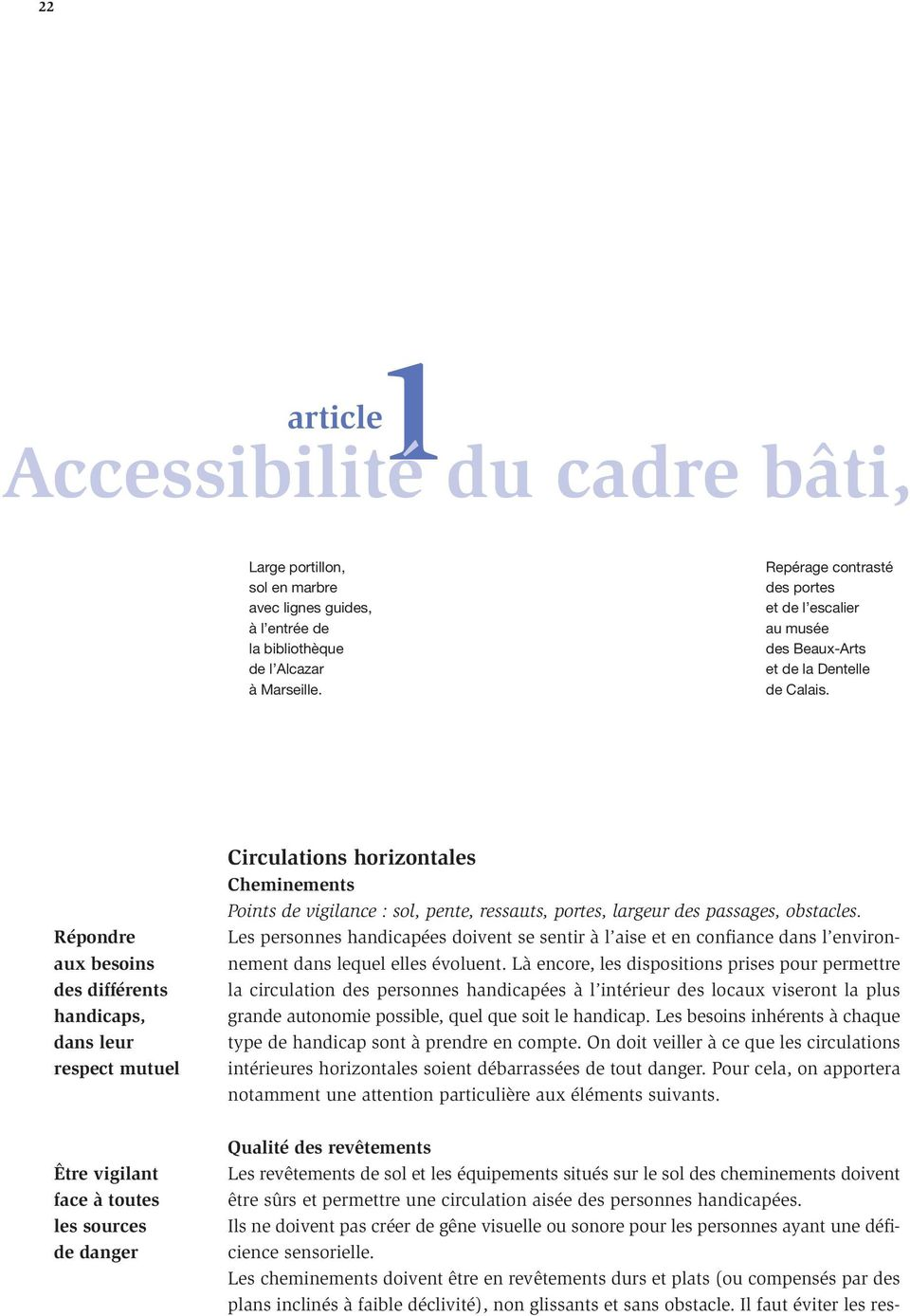 Répondre aux besoins des différents handicaps, dans leur respect mutuel Être vigilant face à toutes les sources de danger Circulations horizontales Cheminements Points de vigilance : sol, pente,