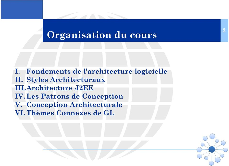 Styles Architecturaux III.Architecture J2EE IV.