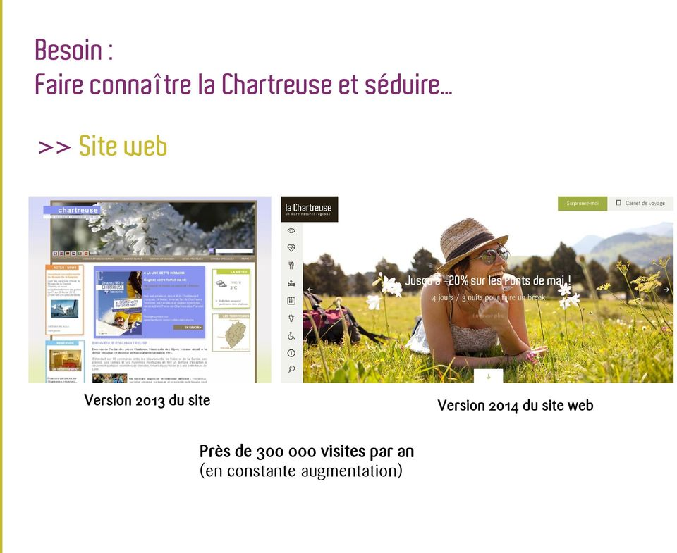 Version 2014 du site web Près de 300 000