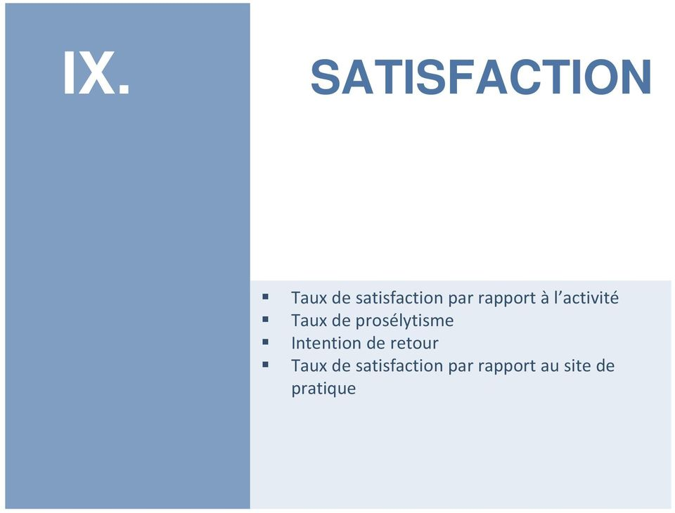 prosélytisme Intention de retour Taux