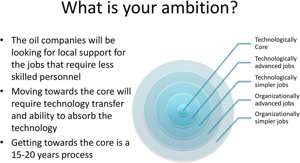 Moving towards the core will require technology transfer and ability to absorb the technology Getting