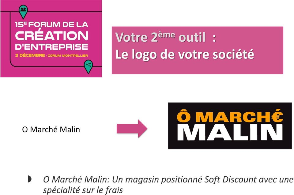Marché Malin: Un magasin positionné