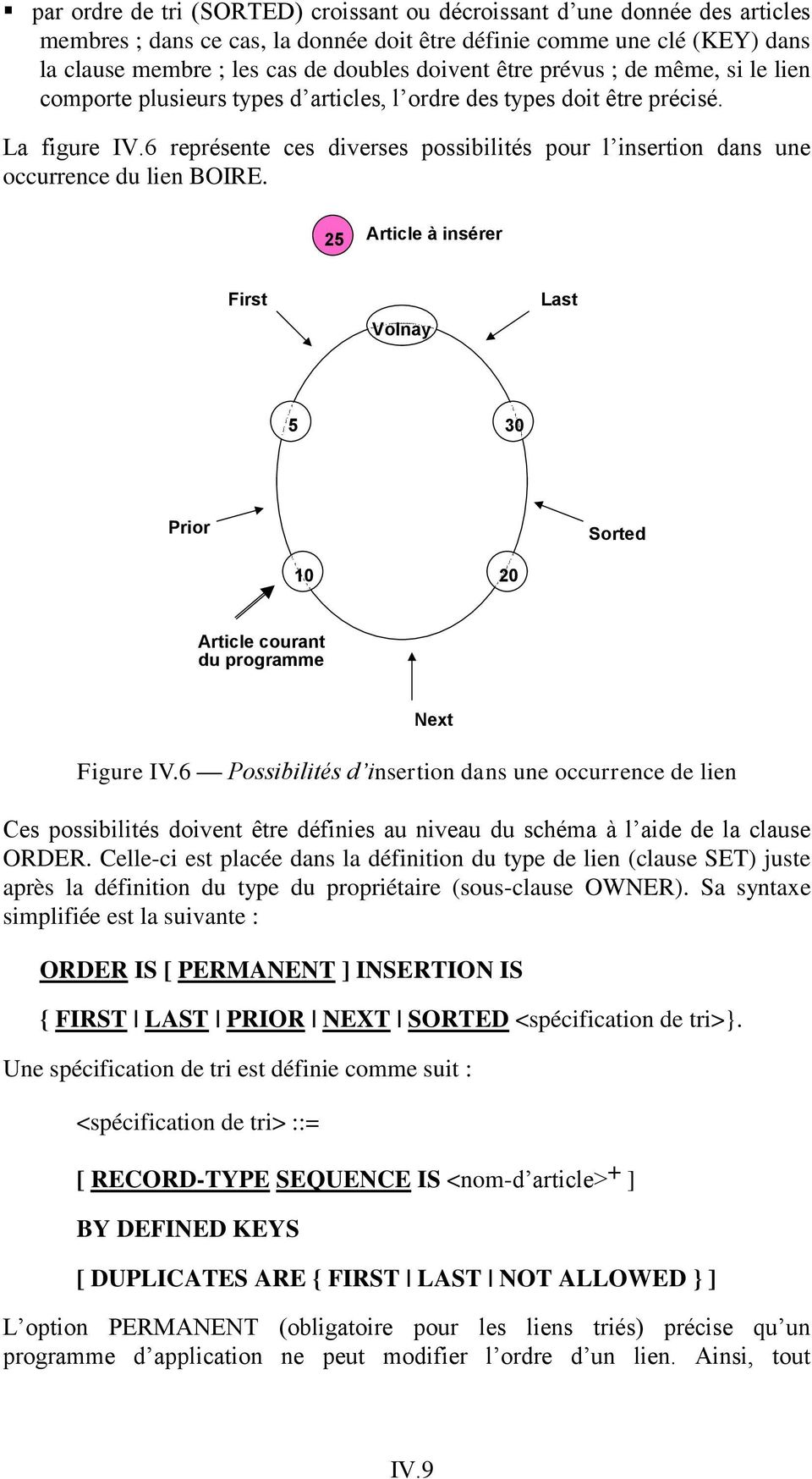 6 représente ces diverses possibilités pour l insertion dans une occurrence du lien BOIRE. 25 Article à insérer First Volnay Last 5 30 Prior Sorted 10 20 Article courant du programme Next Figure IV.