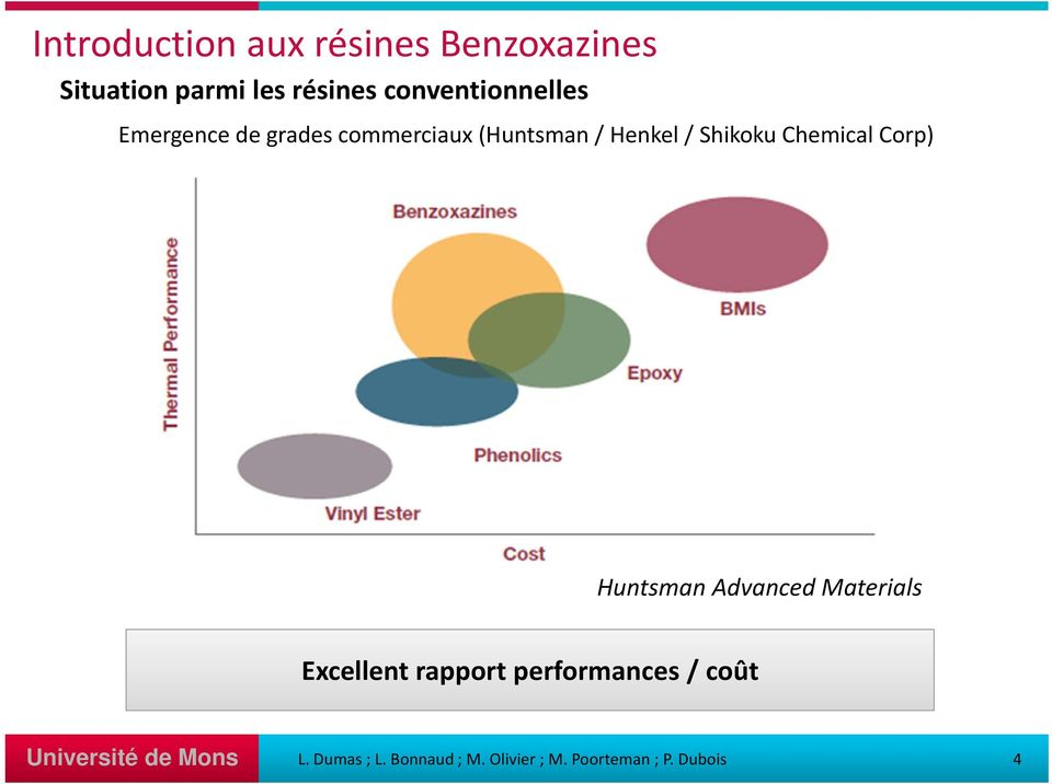 Shikoku Chemical Corp) Huntsman Advanced Materials Excellent rapport