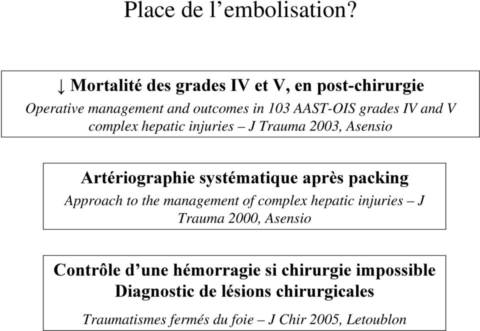 and V complex hepatic injuries J Trauma 2003, Asensio Artériographie systématique après packing Approach to