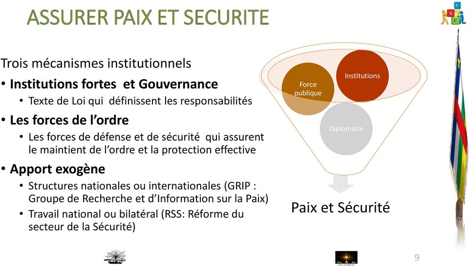 protection effective Apport exogène Structures nationales ou internationales (GRIP : Groupe de Recherche et d Information sur