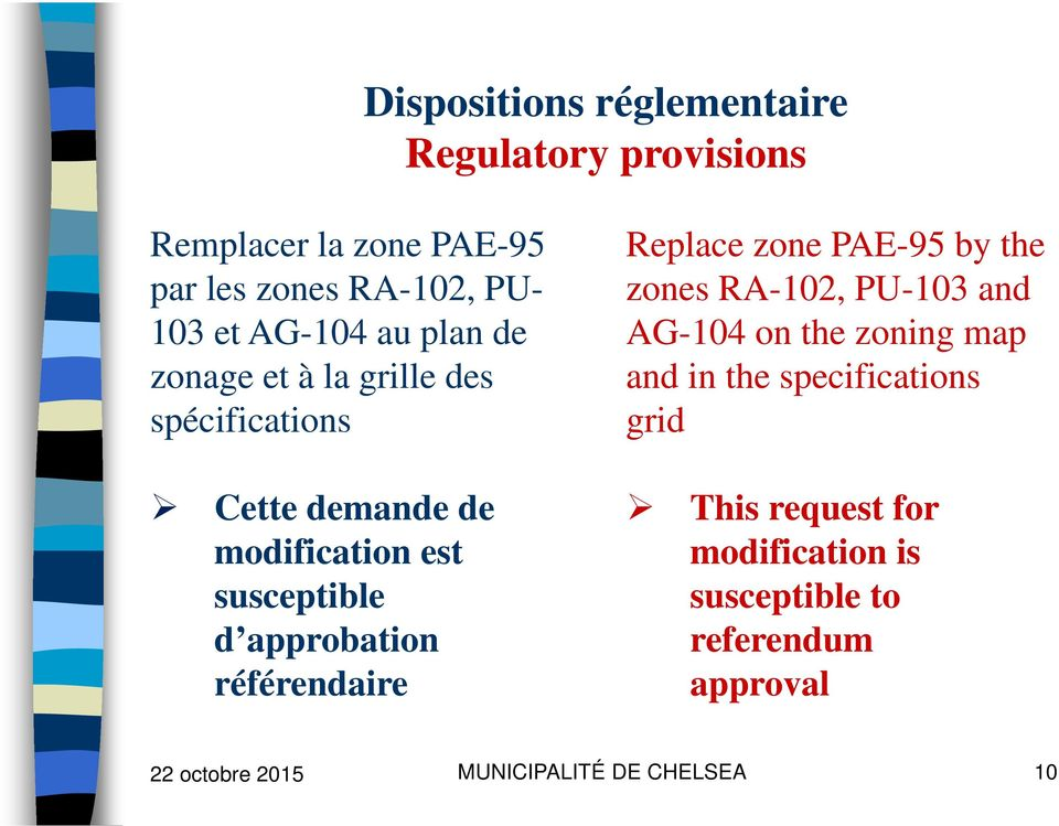 référendaire Replace zone PAE-95 by the zones RA-102, PU-103 and AG-104 on the zoning map and in the