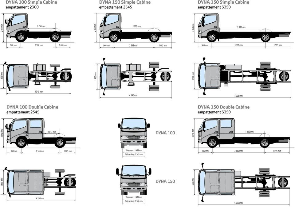 DYNA 150 DOUBLE CAB CHASSIS LWB DYNA 150 DOUBLE CAB CHASSIS LWB 1 900 mm DYNA 100 DOUBLE CAB CHASSIS 4 345 mm 4 590 mm 5 905 mm DYNA 100 empattement 2545 DYNA 150 empattement 3350 2 140 mm 1 017 mm