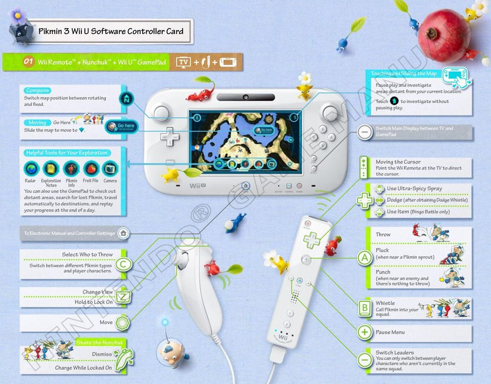 Switch Main Display between TV and GamePad Helpful Tools for Your Exploration Radar Exploration Pikmin Fruit File Camera Notes Info You can also use the GamePad to check out distant areas, search for