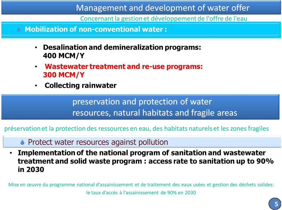 resources against pollution Implementation of the national program of sanitation and wastewater treatment and solid waste program : access rate to sanitation up to 90% in