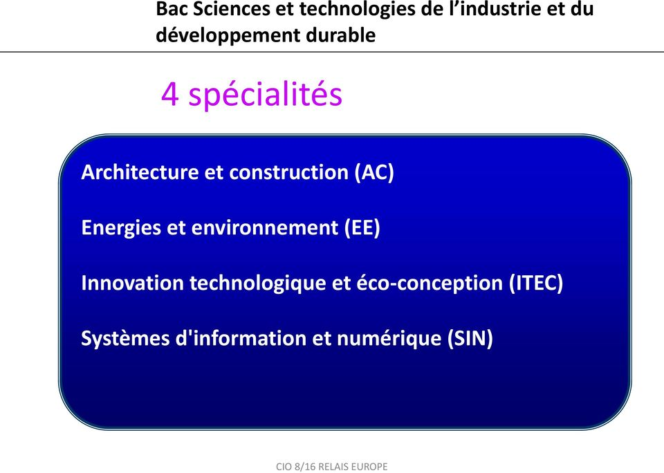construction (AC) Energies et environnement (EE) Innovation