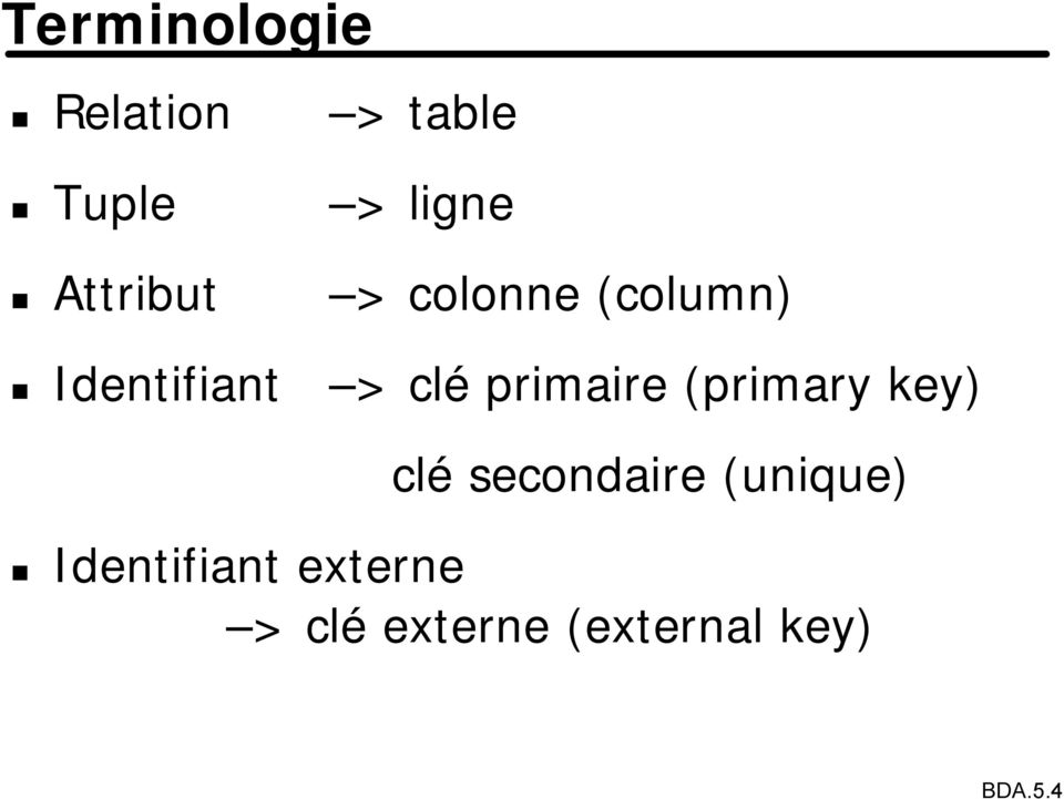 primaire (primary key) clé secondaire (unique)