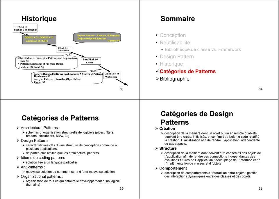 Software Gamma 95 EuroPLoP 96 Kloster Pattern-Oriented Software Architecture: A System of Patterns.