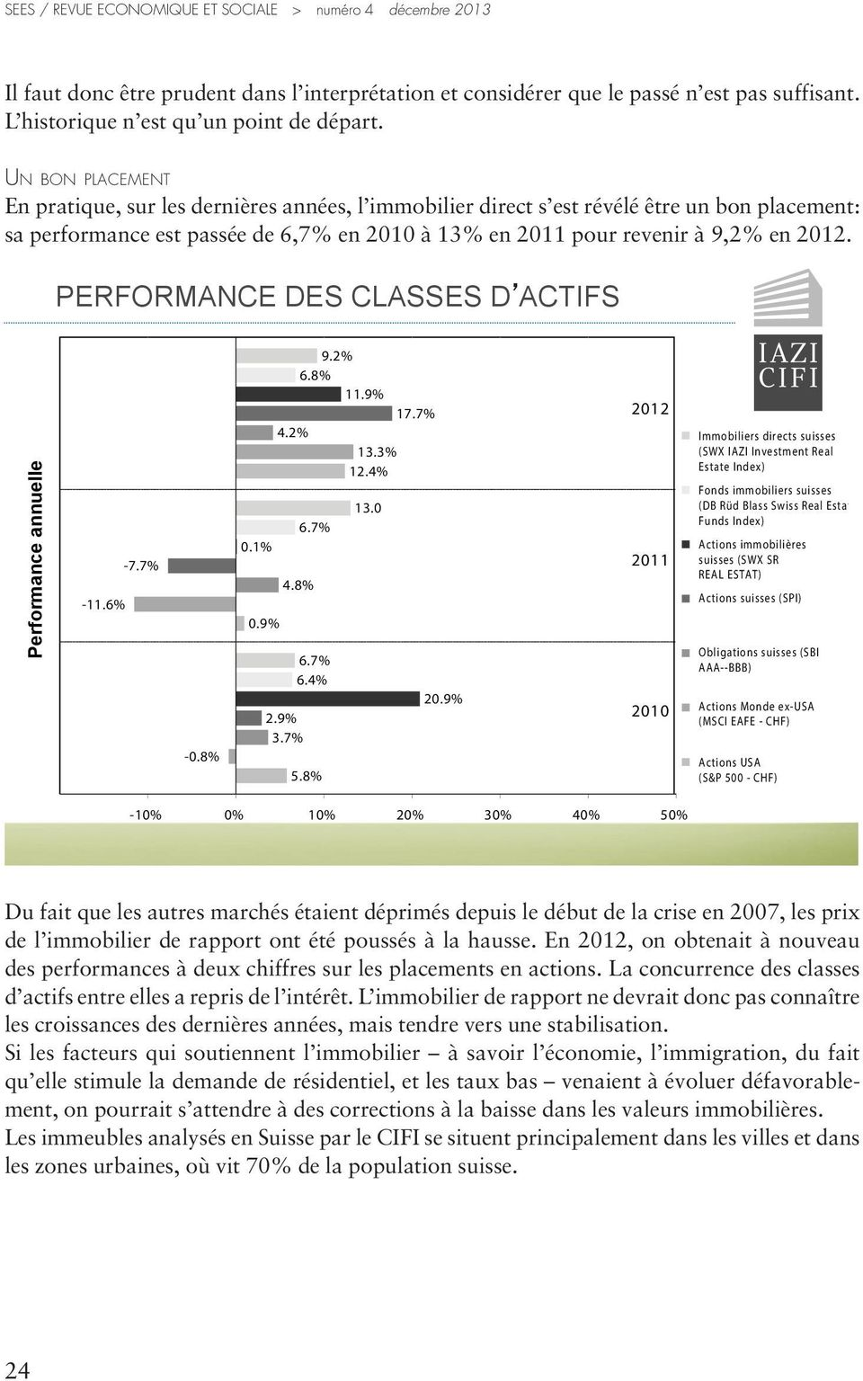 PERFORMANCE DES CLASSES D ACTIFS Performance annuelle -11.6% -7.7% -0.8% 9.2% 6.8% 11.9% 17.7% 4.2% 13.3% 12.4% 13.0 6.7% 0.1% 4.8% 0.9% 6.7% 6.4% 20.9% 2.9% 3.7% 5.