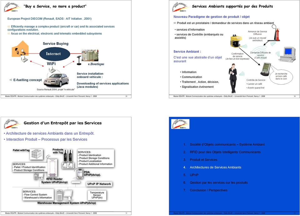 ! focus on the electrical, electronic and telematic embedded subsystems Nouveau Paradigme de gestion de produit / objet!