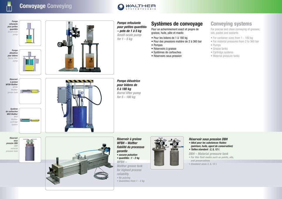 graisse Systèmes de cartouches Réservoirs sous pression Conveying systems For precise and clean conveying of greases, oils, pastes and sealants For container sizes from 1-180 kg For material