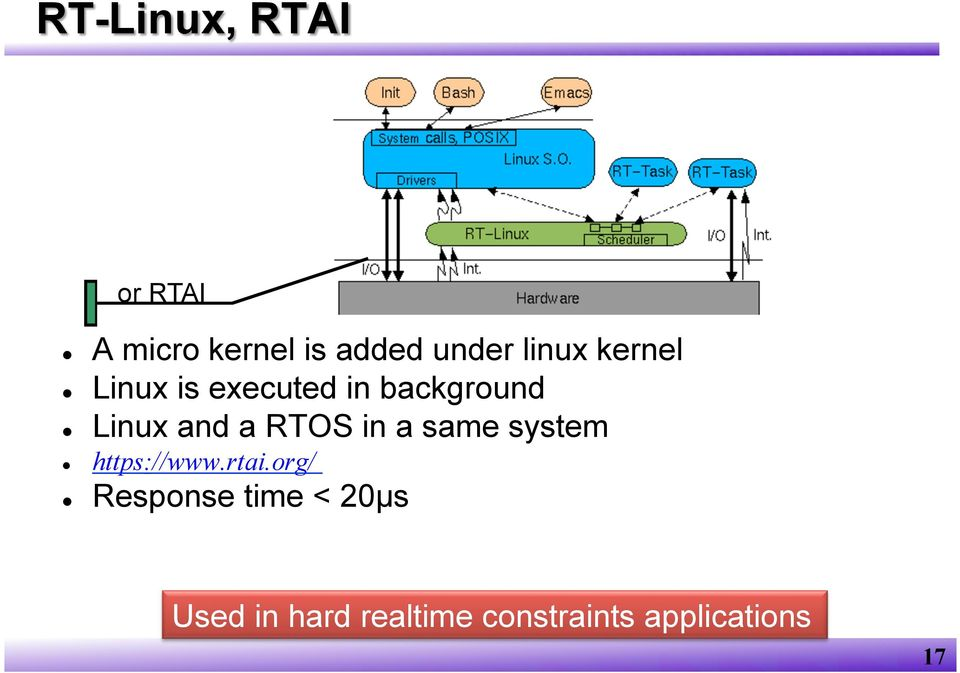 a RTOS in a same system https://www.rtai.