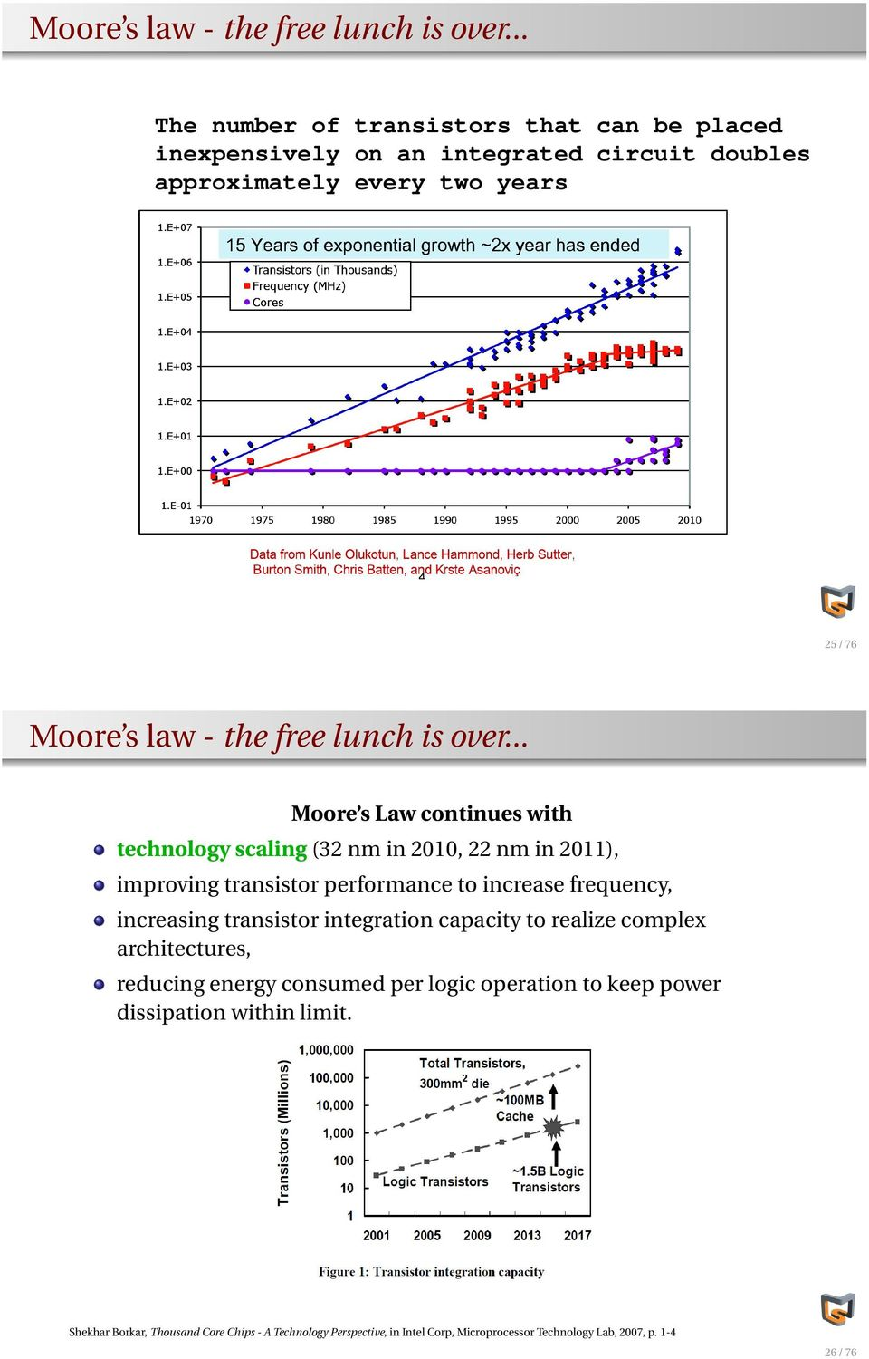 . Moore s Law continues with technology scaling (32 nm in 2010, 22 nm in 2011), improving transistor performance to increase frequency, increasing transistor