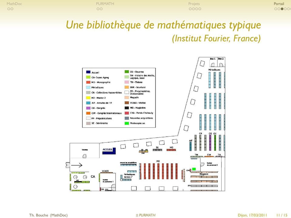 (Institut Fourier, France) Th.