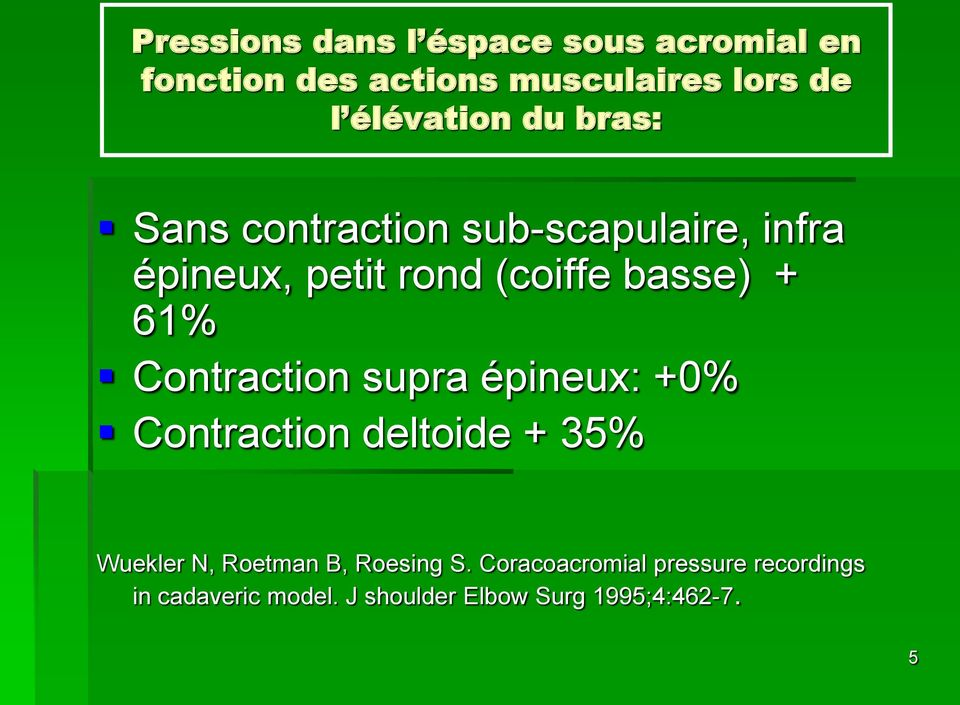 basse) + 61% Contraction supra épineux: +0% Contraction deltoide + 35% Wuekler N, Roetman