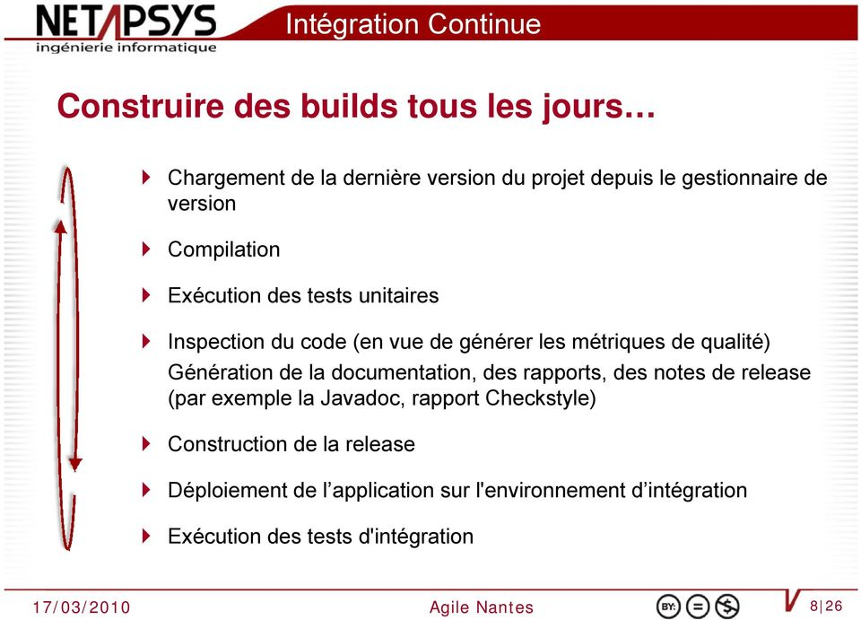 Génération de la documentation, des rapports, des notes de release (par exemple la Javadoc, rapport Checkstyle) Construction