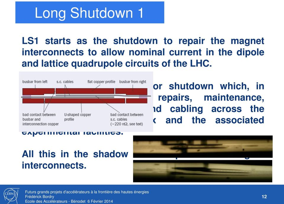 It has now become a major shutdown which, in addition, includes other repairs, maintenance, consolidation,