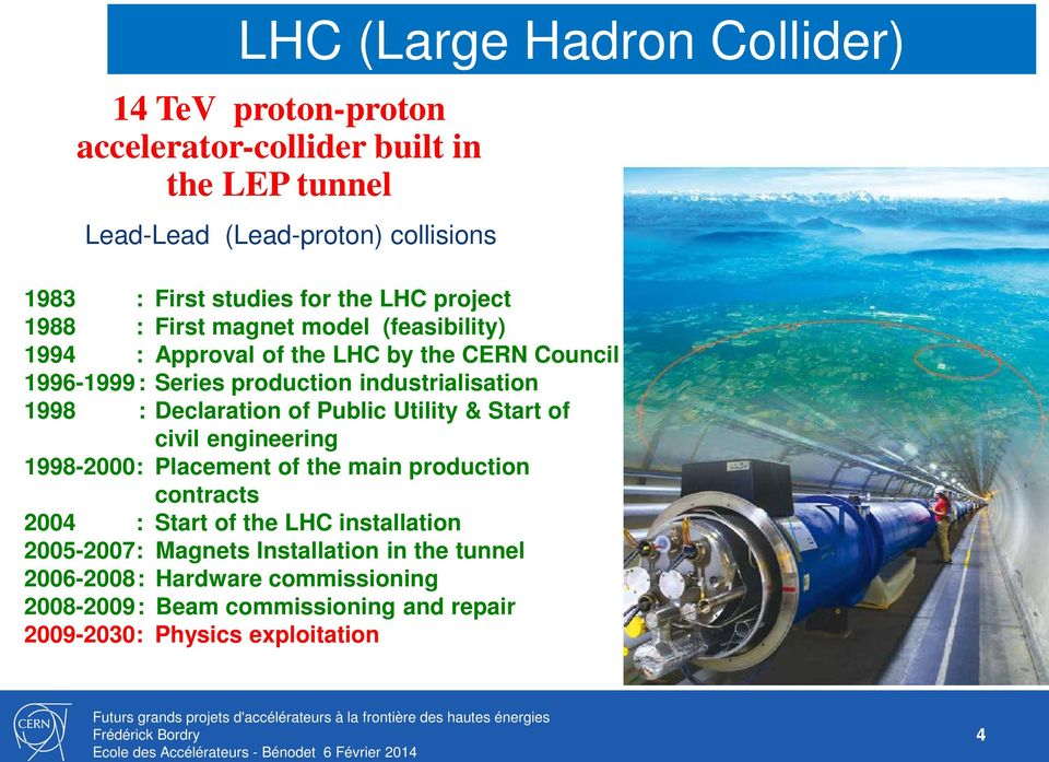 : Declaration of Public Utility & Start of civil engineering 1998-2000 : Placement of the main production contracts 2004 : Start of the LHC installation