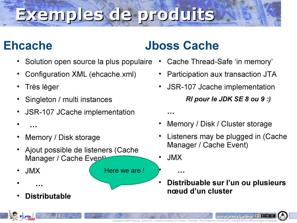 JSR-107 JCache implementation Memory / Disk / Cluster storage Memory / Disk storage Ajout possible de listeners (Cache Manager / Cache