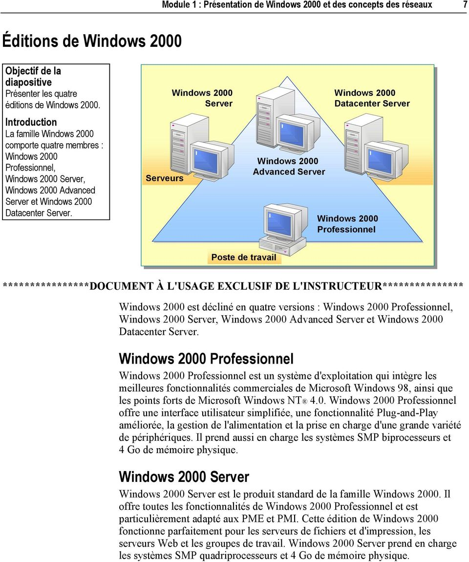 Serveurs Windows 2000 Server Windows 2000 Advanced Server Windows 2000 Datacenter Server Windows 2000 Professionnel Poste de travail Windows 2000 est décliné en quatre versions : Windows 2000