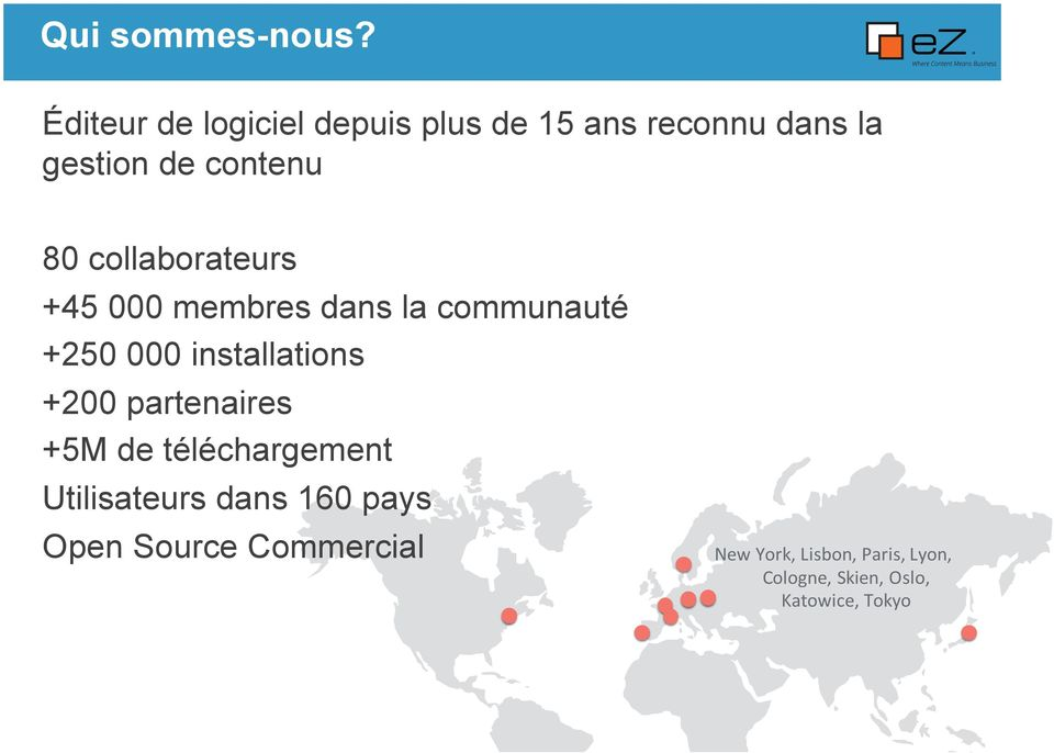 collaborateurs +45 000 membres dans la communauté +250 000 installations +200