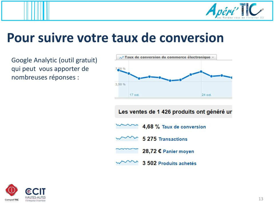 Analytic(outil gratuit) qui