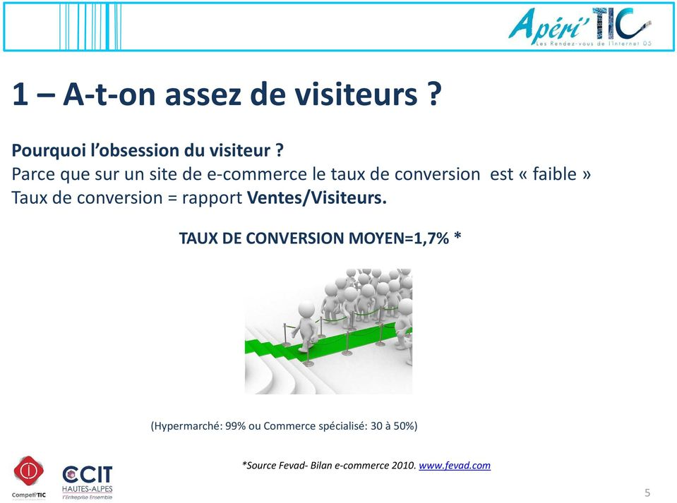 conversion = rapport Ventes/Visiteurs.