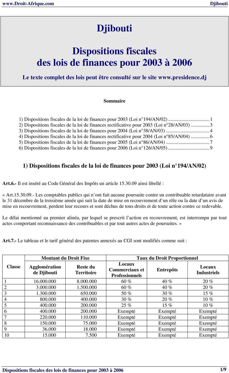 ..3 3) Dispositions fiscales de la loi de finances pour 2004 (Loi n 38/AN/03)...4 4) Dispositions fiscales de la loi de finances rectificative pour 2004 (Loi n 85/AN/04).
