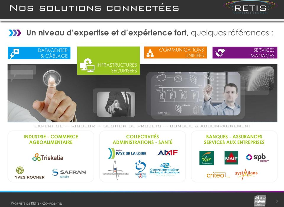 EXPERTISE --- RIGUEUR --- GESTION DE PROJETS --- CONSEIL & ACCOMPAGNEMENT INDUSTRIE -