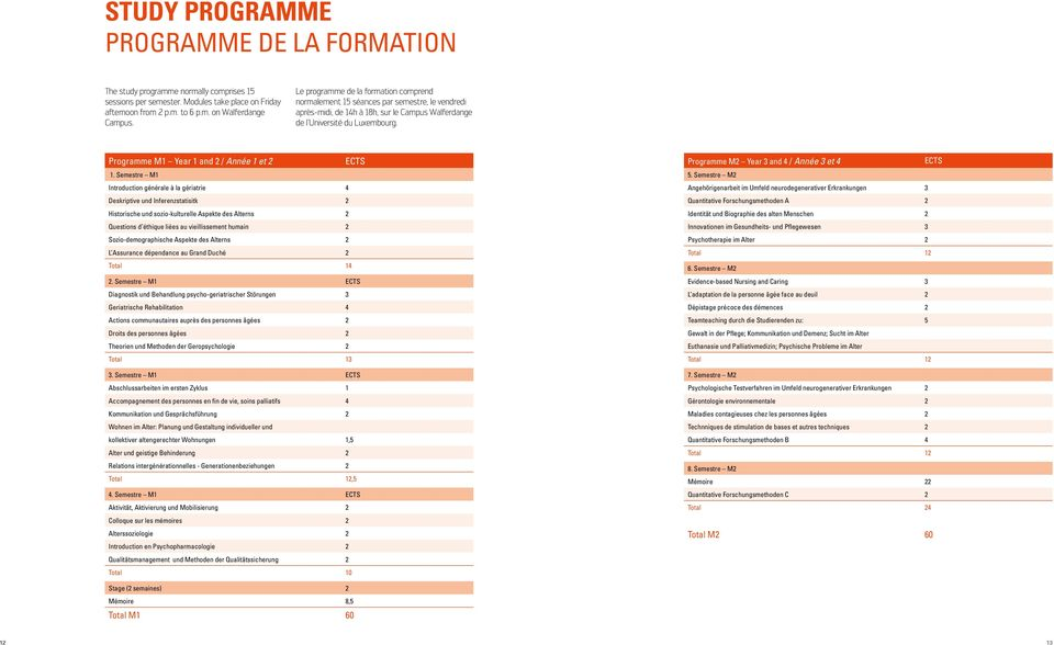 Programme M1 Year 1 and 2 / Année 1 et 2 ECTS 1.