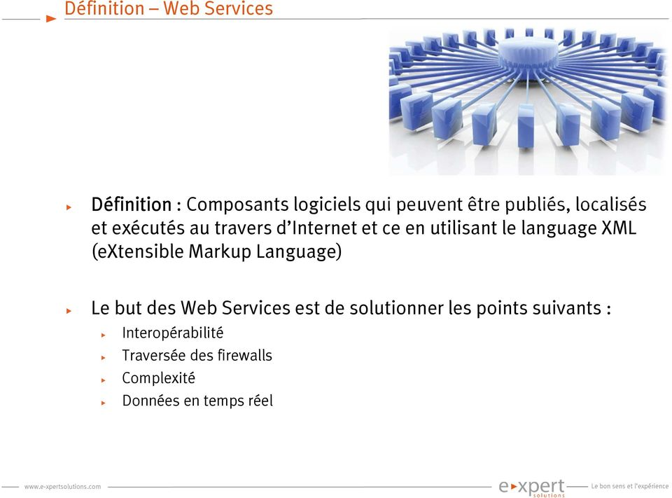language XML (extensible Markup Language) Le but des Web Services est de