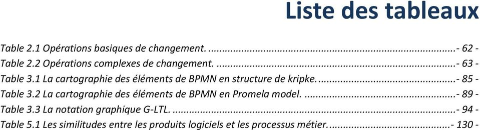 1 La cartographie des éléments de BPMN en structure de kripke.... - 85 - Table 3.