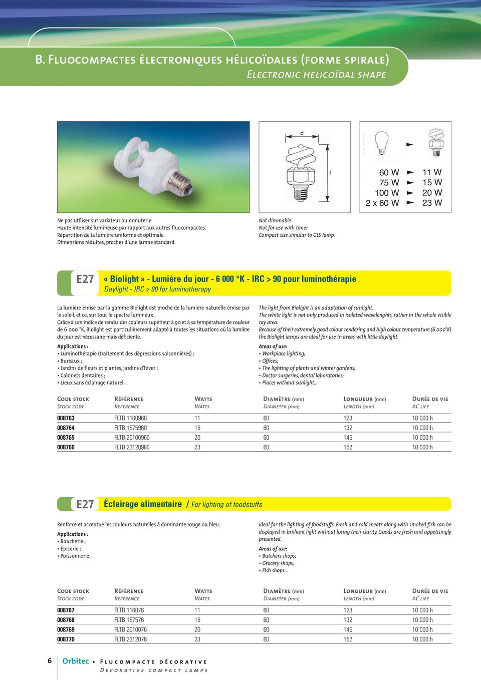 Compact size simular to GLS lamp.