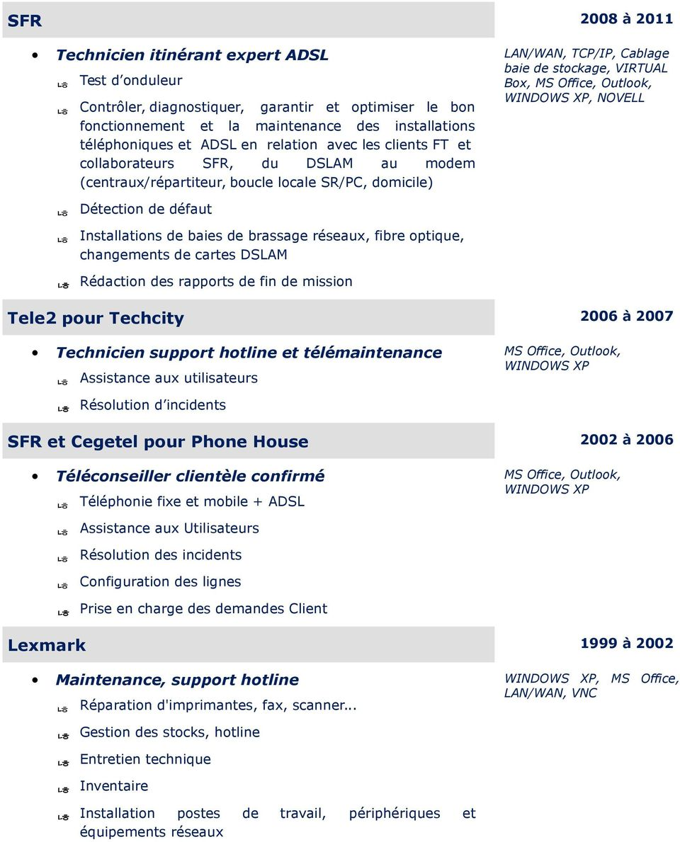 optique, changements de cartes DSLAM Rédaction des rapports de fin de mission LAN/WAN, TCP/IP, Cablage baie de stockage, VIRTUAL Box, MS Office, Outlook, WINDOWS XP, NOVELL Tele2 pour Techcity 2006 à