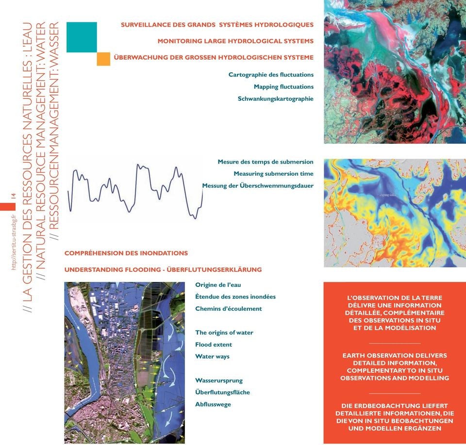 HYDROLOGICAL SYSTEMS ÜBERWACHUNG DER GROSSEN HYDROLOGISCHEN SYSTEME COMPRÉHENSION DES INONDATIONS UNDERSTANDING FLOODING - ÜBERFLUTUNGSERKLÄRUNG Cartographie des fluctuations Mapping fluctuations
