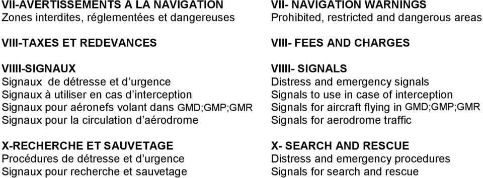 pour recherche et sauvetage VII- NAVIGATION WARNINGS Prohibited, restricted and dangerous areas VIII- FEES AND CHARGES VIIII- SIGNALS Distress and emergency signals Signals to