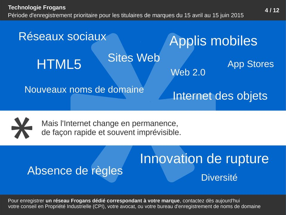 0 Internet des objets Mais l'internet change en permanence,