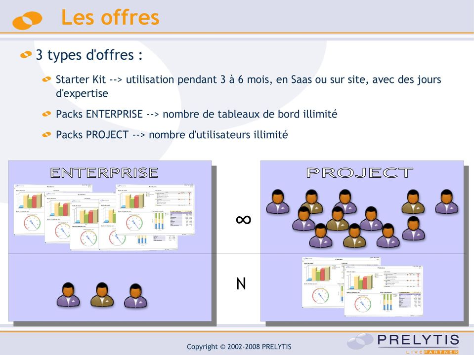 d'expertise Packs ENTERPRISE --> nombre de tableaux de