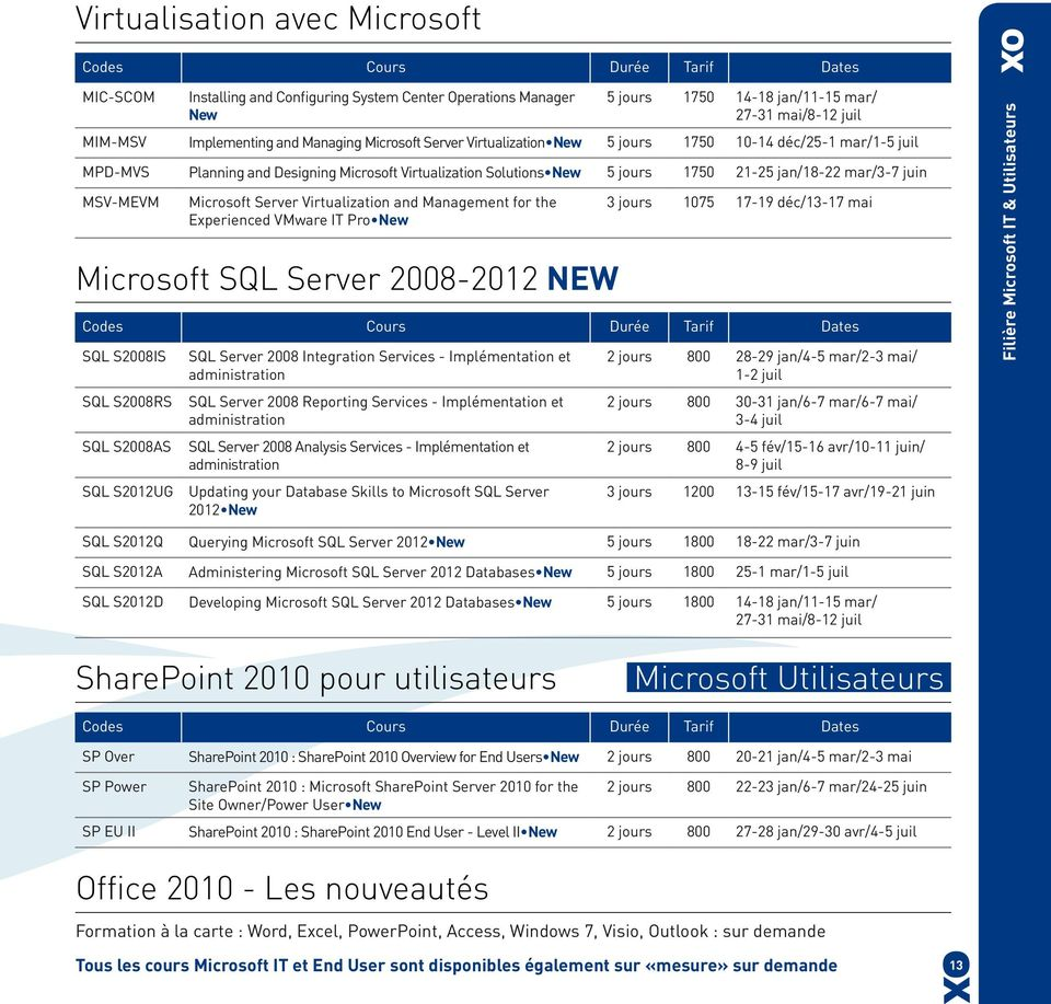 Microsoft Server Virtualization and Management for the Experienced VMware IT Pro New Microsoft SQL Server 2008-2012 new 3 jours 1075 17-19 déc/13-17 mai SQL S2008IS SQL S2008RS SQL S2008AS SQL
