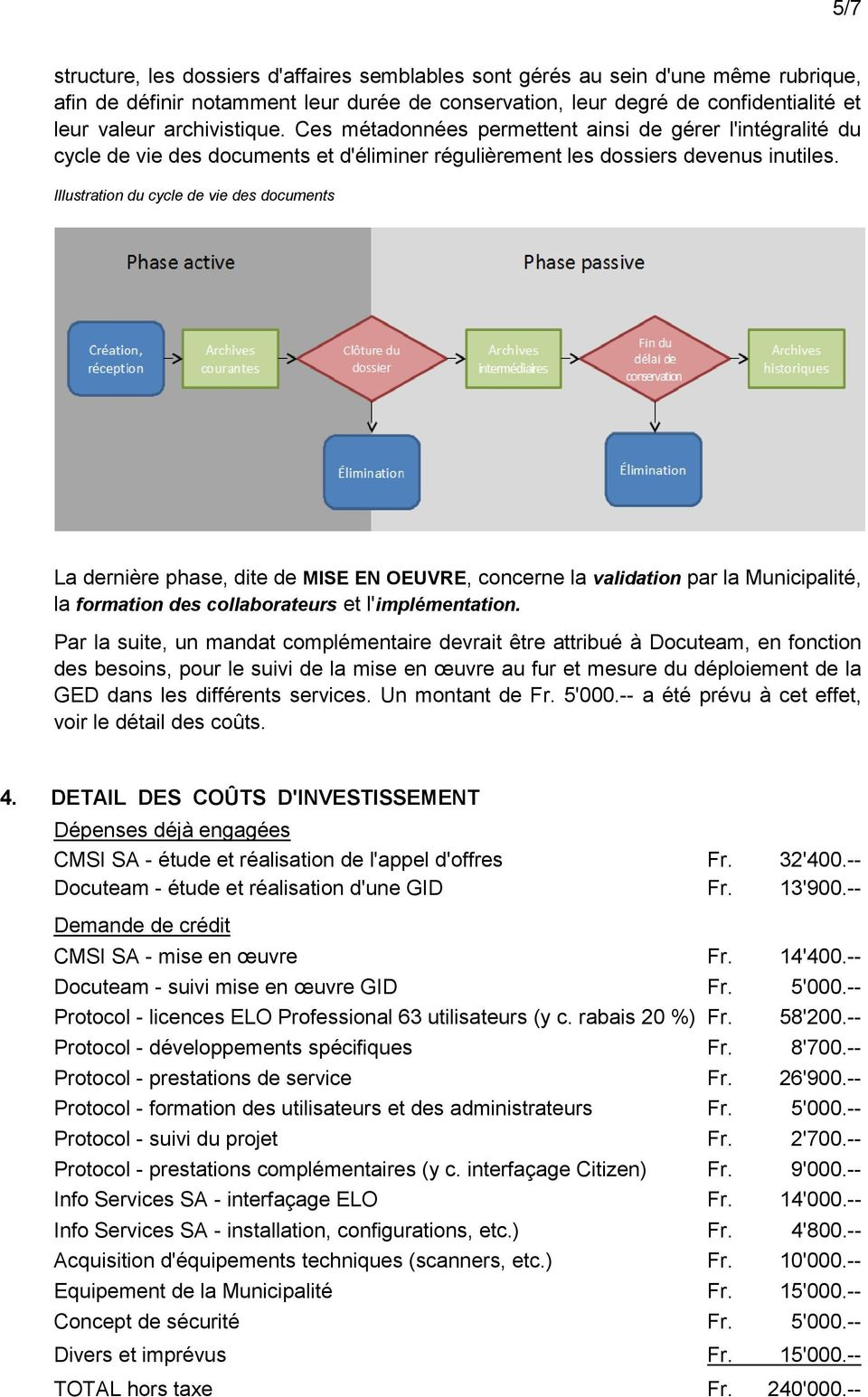 Illustration du cycle de vie des documents La dernière phase, dite de MISE EN OEUVRE, concerne la validation par la Municipalité, la formation des collaborateurs et l'implémentation.