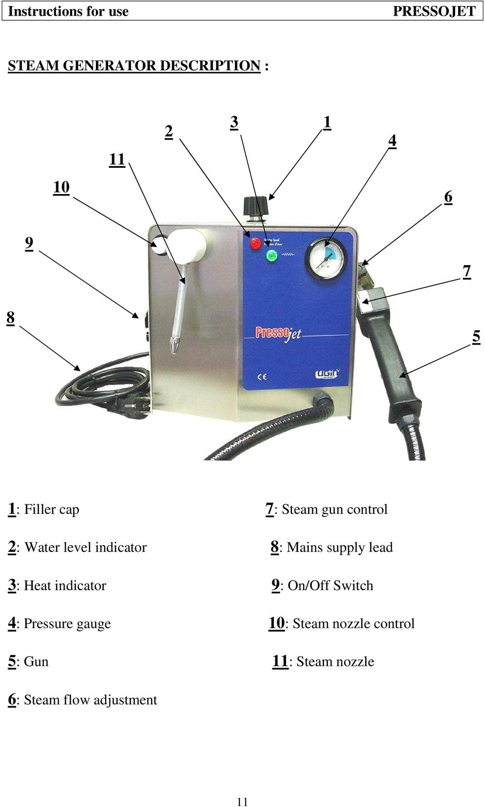 Mains supply lead 3: Heat indicator 9: On/Off Switch 4: Pressure gauge