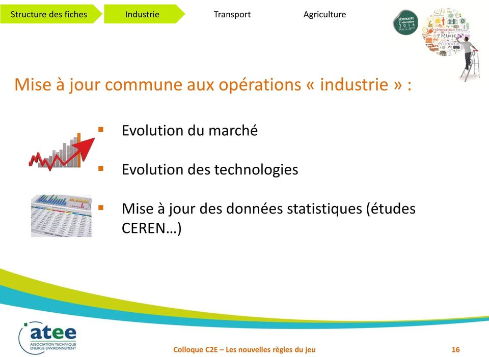 Evolution des technologies Mise à