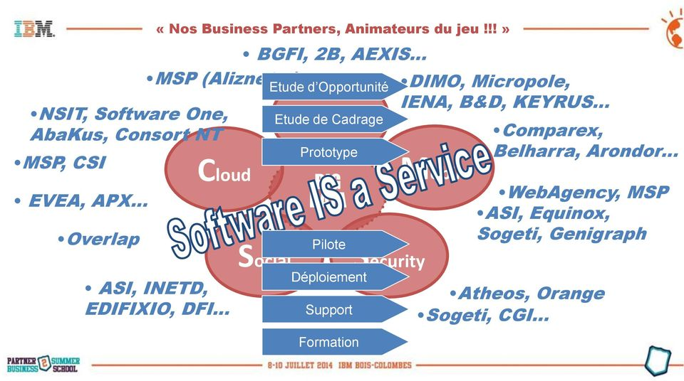 Cadrage Prototype BIG DATA Pilote Déploiement Support Formation Security DIMO, Micropole, IENA, B&D,