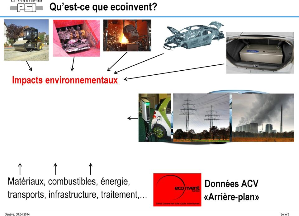 combustibles, énergie, transports,