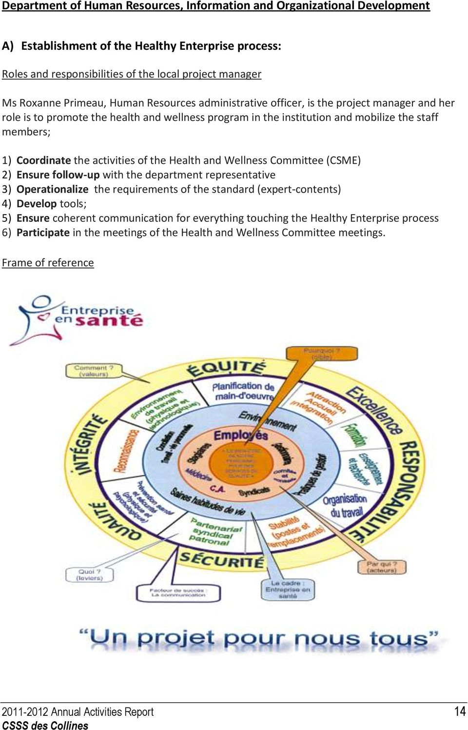 activities of the Health and Wellness Committee (CSME) 2) Ensure follow-up with the department representative 3) Operationalize the requirements of the standard (expert-contents) 4) Develop tools; 5)